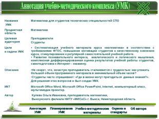 Аннотация УМК Планирование УМК Учебно-методические материалы Оценка и стандар