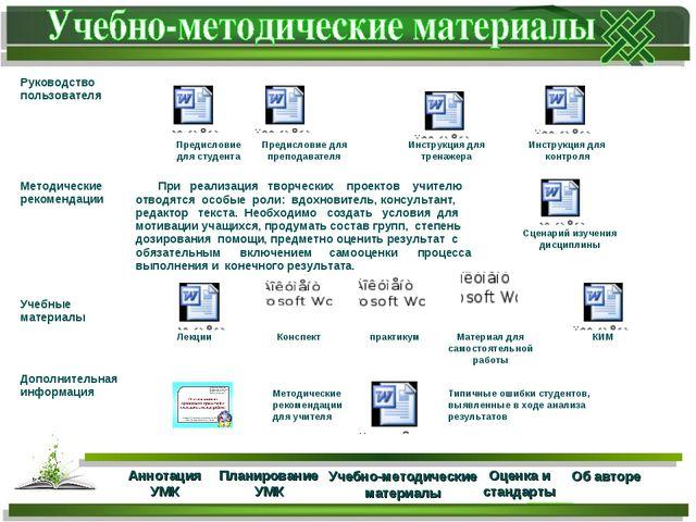 Инструкция для тренажера Инструкция для контроля Лекции Конспект Предисловие...