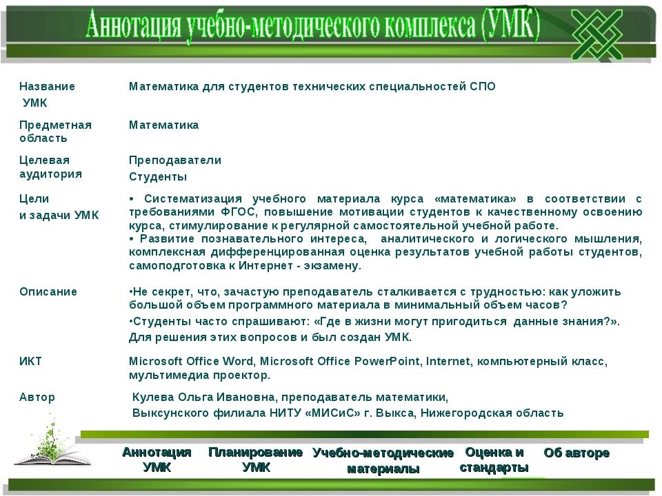 Аннотация УМК Планирование УМК Учебно-методические материалы Оценка и стандар...
