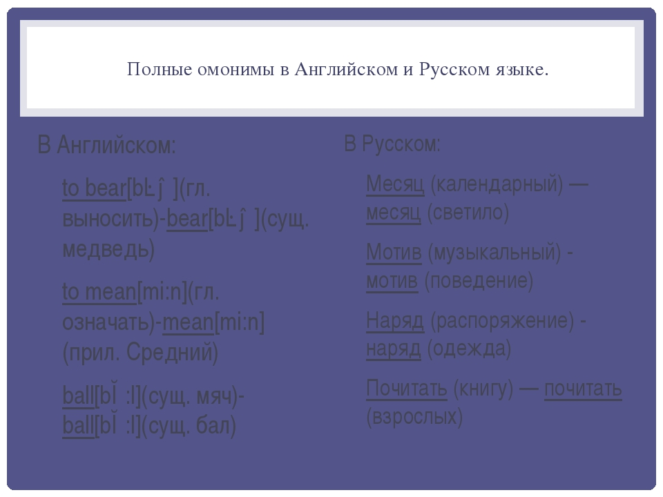 Полные омонимы в Английском и Русском языке. В Английском: to bear[bɛə](гл. в...
