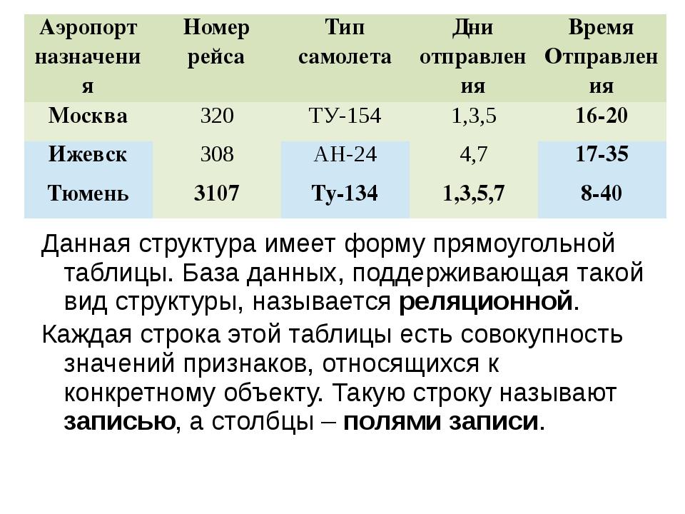 Данная структура имеет форму прямоугольной таблицы. База данных, поддерживаю...