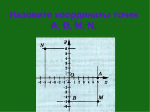 Назовите координаты точек А, В, М, N.