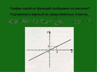 График какой из функций изображен на рисунке? Подчеркните верный из предложен