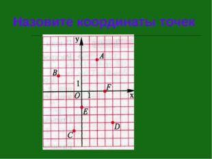 Назовите координаты точек