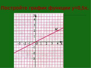 Постройте график функции у=0,5х.