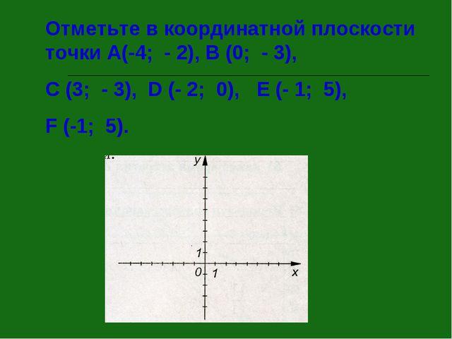 Отметьте в координатной плоскости точки А(-4; - 2), В (0; - 3), С (3; - 3), D...