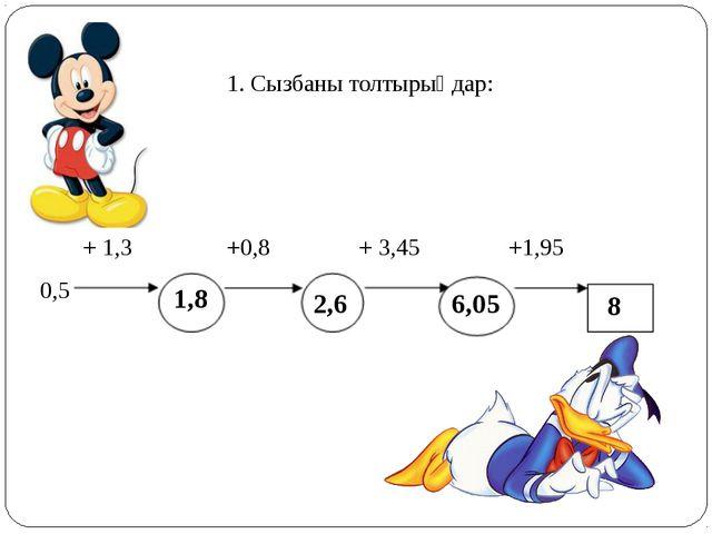 1. Сызбаны толтырыңдар: + 1,3 +0,8 + 3,45 +1,95 0,5 1,8 2,6 6,05 8