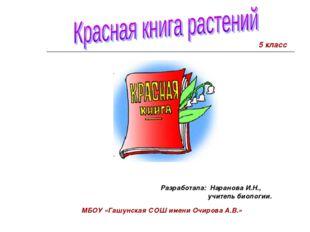 Разработала: Наранова И.Н., учитель биологии. МБОУ «Гашунская СОШ имени Очиро