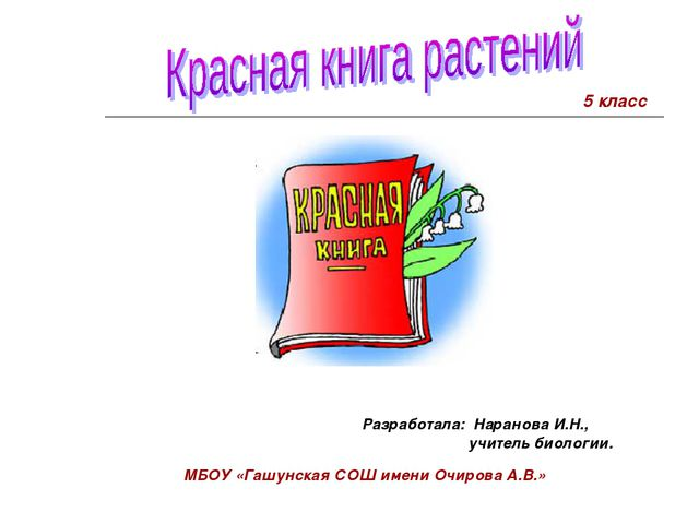 Разработала: Наранова И.Н., учитель биологии. МБОУ «Гашунская СОШ имени Очиро...