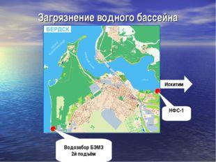 Загрязнение водного бассейна