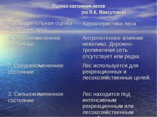 Оценка состояния лесов (по Н.К. Максутовой) Предварительная оценка состояния