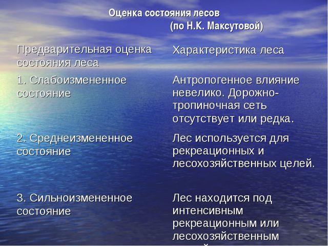 Оценка состояния лесов (по Н.К. Максутовой) Предварительная оценка состояния...