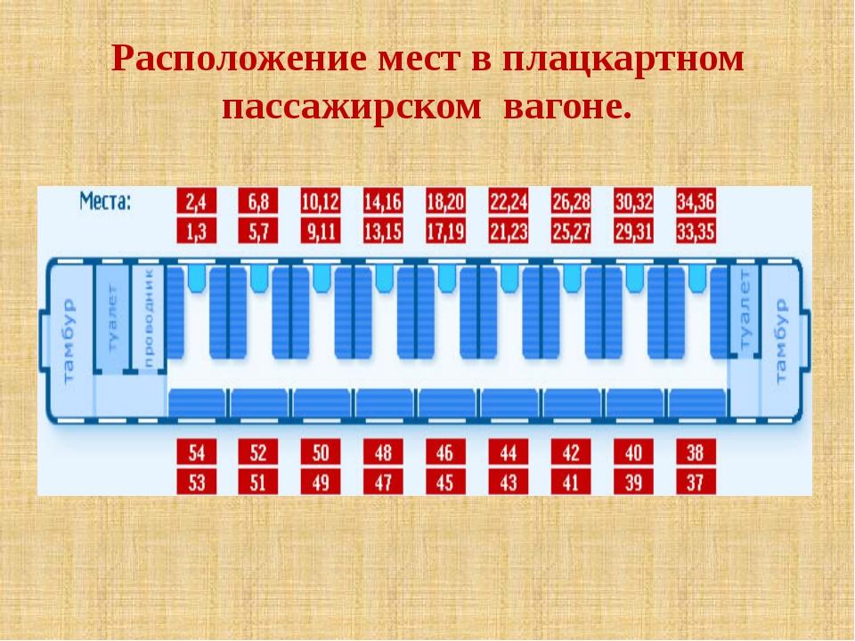 Схема движения маршрутного такси 86