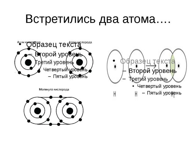 Встретились два атома….