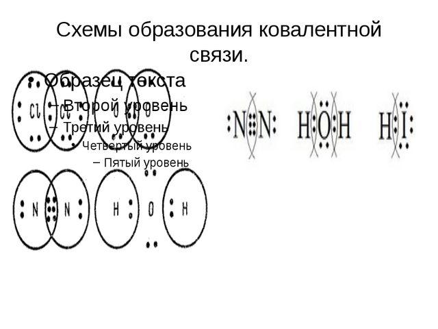 Схемы образования ковалентной связи.
