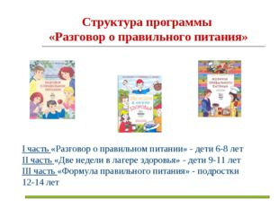 Структура программы «Разговор о правильного питания» I часть «Разговор о пра