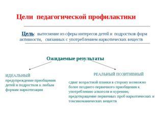 Цели педагогической профилактики Цель: вытеснение из сферы интересов детей и