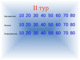 II тур Математика1020304050607080 Физика1020304050607080 Инф