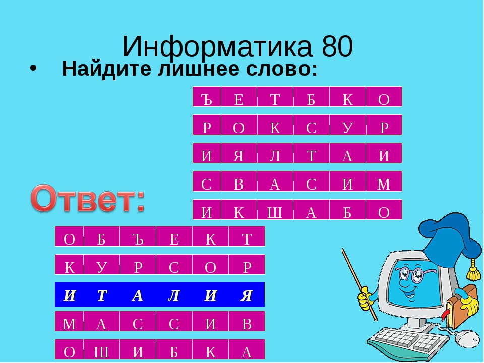 Информатика 80 Найдите лишнее слово: