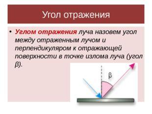Угол отражения Углом отражения луча назовем угол между отраженным лучом и пер