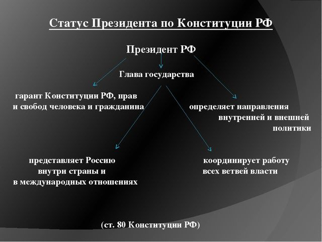Статус Президента по Конституции РФ Президент РФ Глава государства гарант Кон...