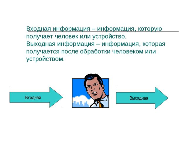 Входная Выходная Входная информация – информация, которую получает человек и...