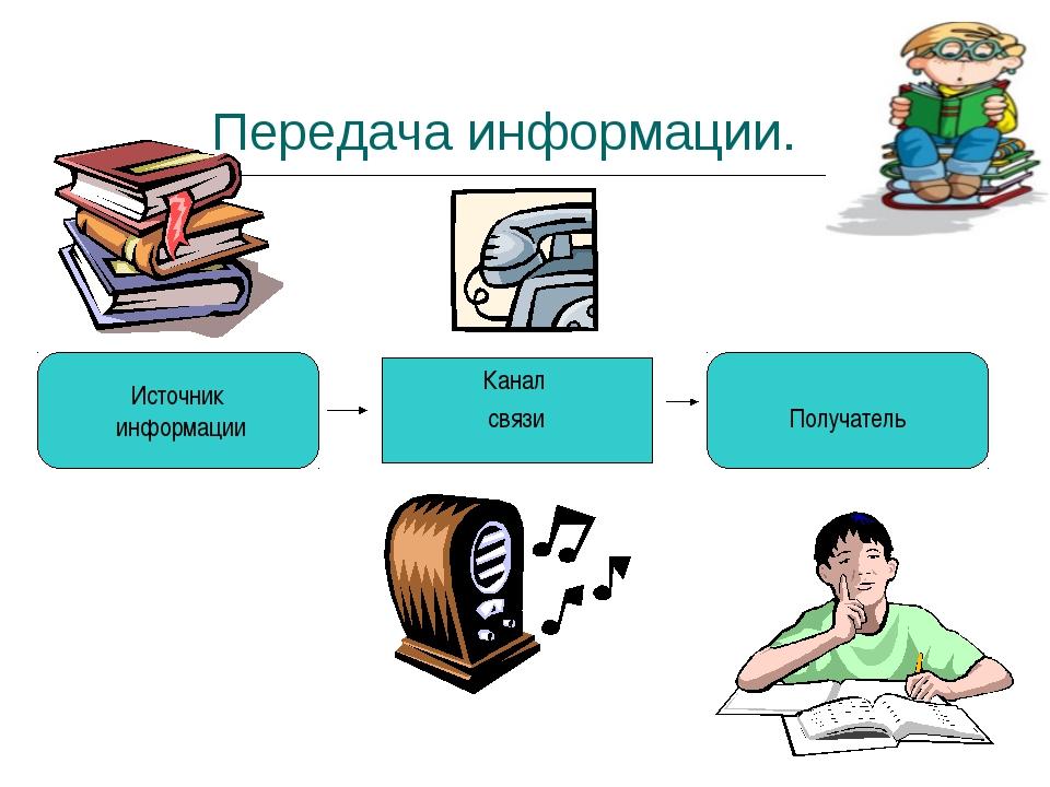 Передача информации. Источник информации Канал связи Получатель