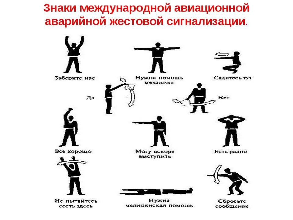 Знаки международной авиационной аварийной жестовой сигнализации.