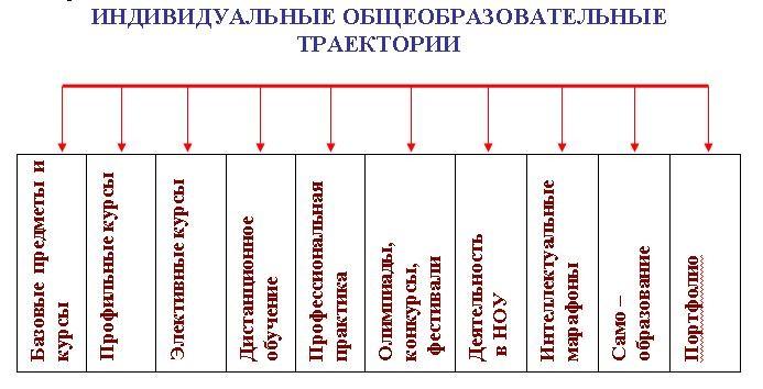 http://www.saripkro.ru/konf_psi/images/image1.jpg