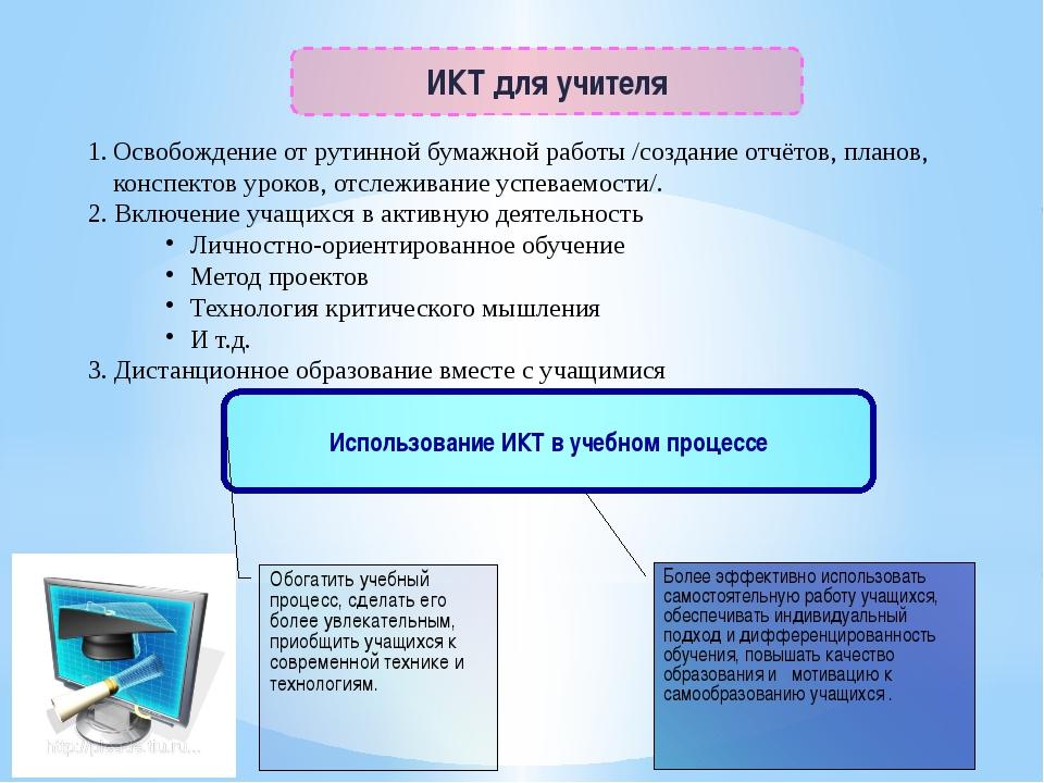 ИКТ для учителя Освобождение от рутинной бумажной работы /создание отчётов, п...
