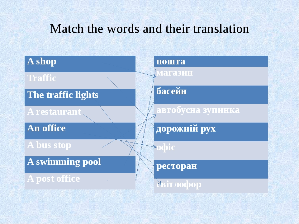 Match the words and their translation A shop Traffic The traffic lights A res...