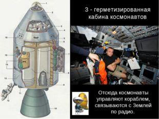 3 - герметизированная кабина космонавтов Отсюда космонавты управляют кораблем