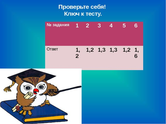 Проверьте себя! Ключ к тесту. № задания 1 2 3 4 5 6 Ответ 1,2 1,2 1,3 1,3 1,2...