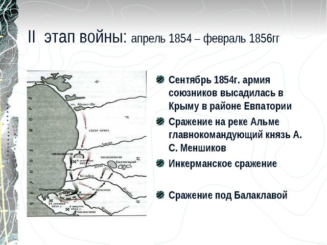 II этап войны: апрель 1854 – февраль 1856гг Сентябрь 1854г. армия союзников в...