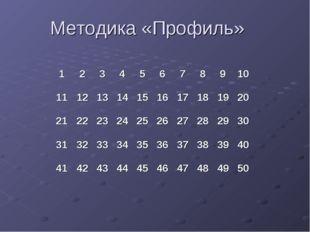 Методика «Профиль» 12345678910 11121314151617181920 21222
