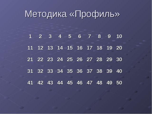 Методика «Профиль» 12345678910 11121314151617181920 21222...