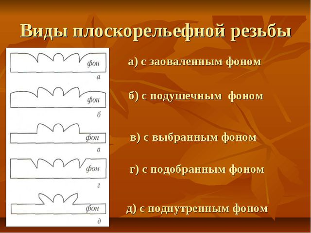 Виды плоскорельефной резьбы а) с заоваленным фоном б) с подушечным фоном в) с...