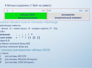 8-битные кодировки (1 байт на символ) таблица ASCII (международная) расширени