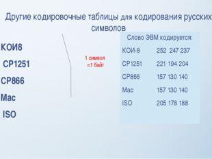 КОИ8 СР1251 СР866 Мас ISO Другие кодировочные таблицы для кодирования русских