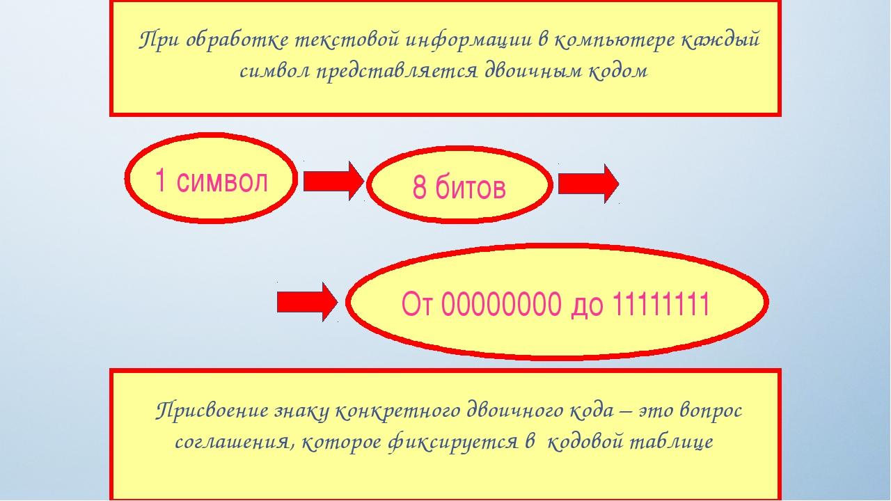 При обработке текстовой информации в компьютере каждый символ представляется...