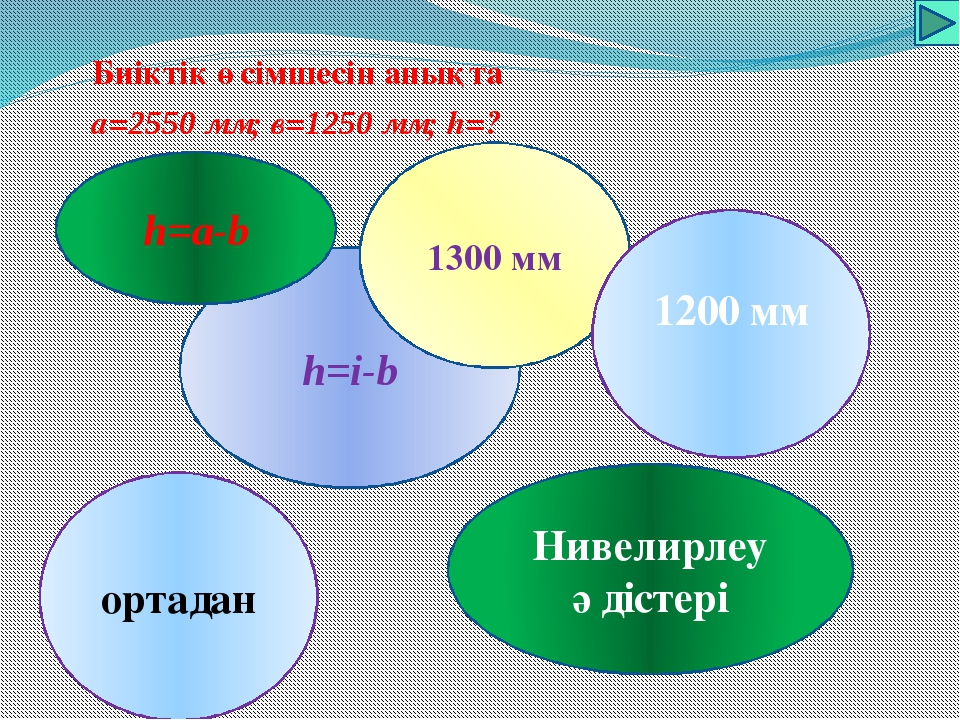 Биіктік өсімшесін анықта а=2550 мм; в=1250 мм; h=? h=i-b 1300 мм Нивелирлеу...