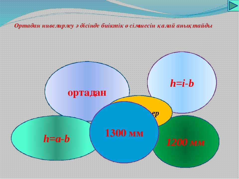 Ортадан нивелирлеу әдісінде биіктік өсімшесін қалай анықтайды ортадан h=a-b 1...