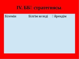 IV. ББҮстратегиясы. Білемін Білгімкеледі Үйрендім