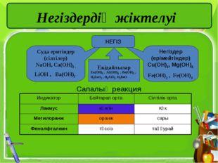 Негіздер (ерімейтіндер) Cu(OH)2, Mg(OH)2, Суда еритіндер (cілтілер) NaOH, Ca(