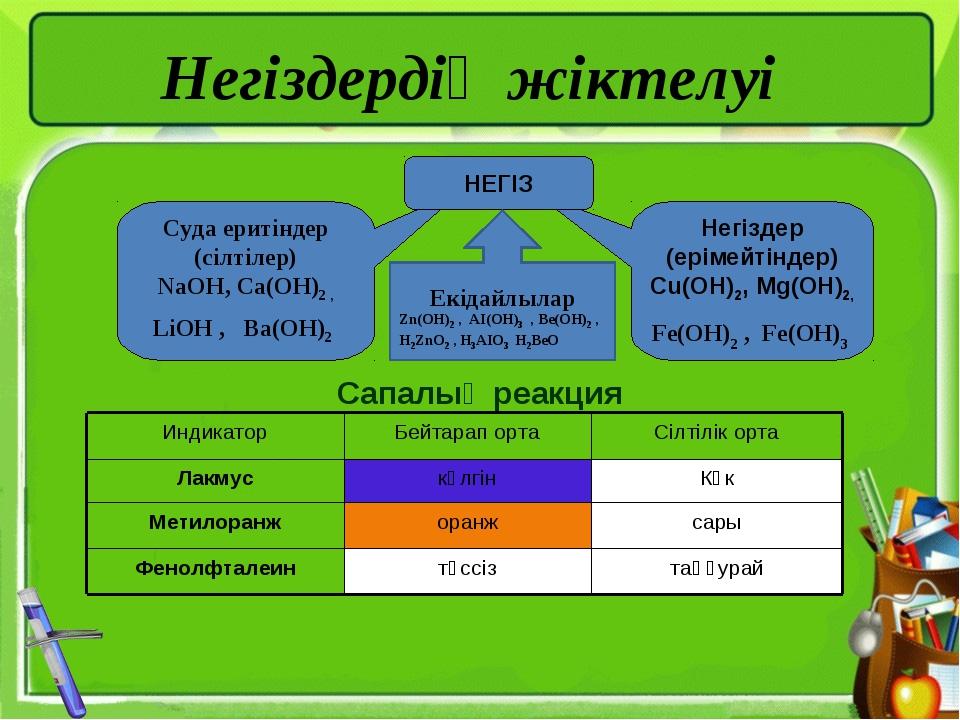 Негіздер (ерімейтіндер) Cu(OH)2, Mg(OH)2, Суда еритіндер (cілтілер) NaOH, Ca(...