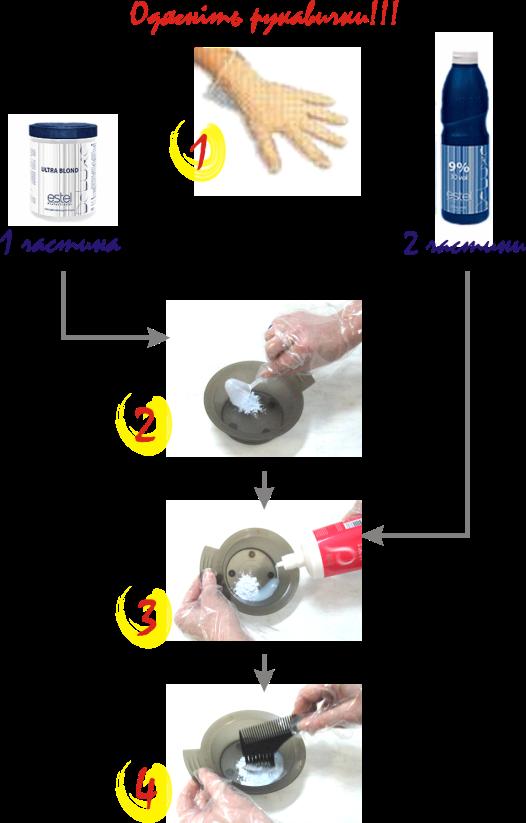 ІТ_приготування фарб суміші
