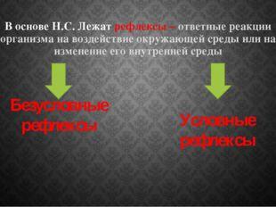 В основе Н.С. Лежат рефлексы – ответные реакции организма на воздействие окру