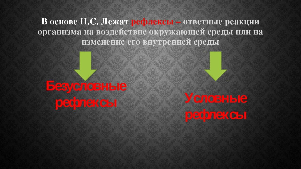 В основе Н.С. Лежат рефлексы – ответные реакции организма на воздействие окру...