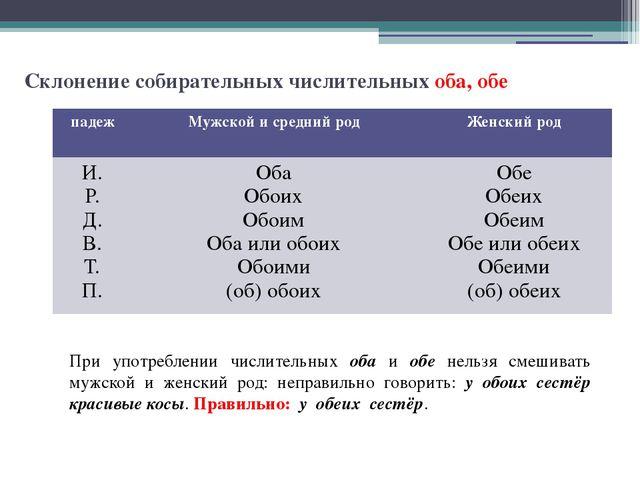 Склонение собирательных числительных оба, обе При употреблении числительных о...
