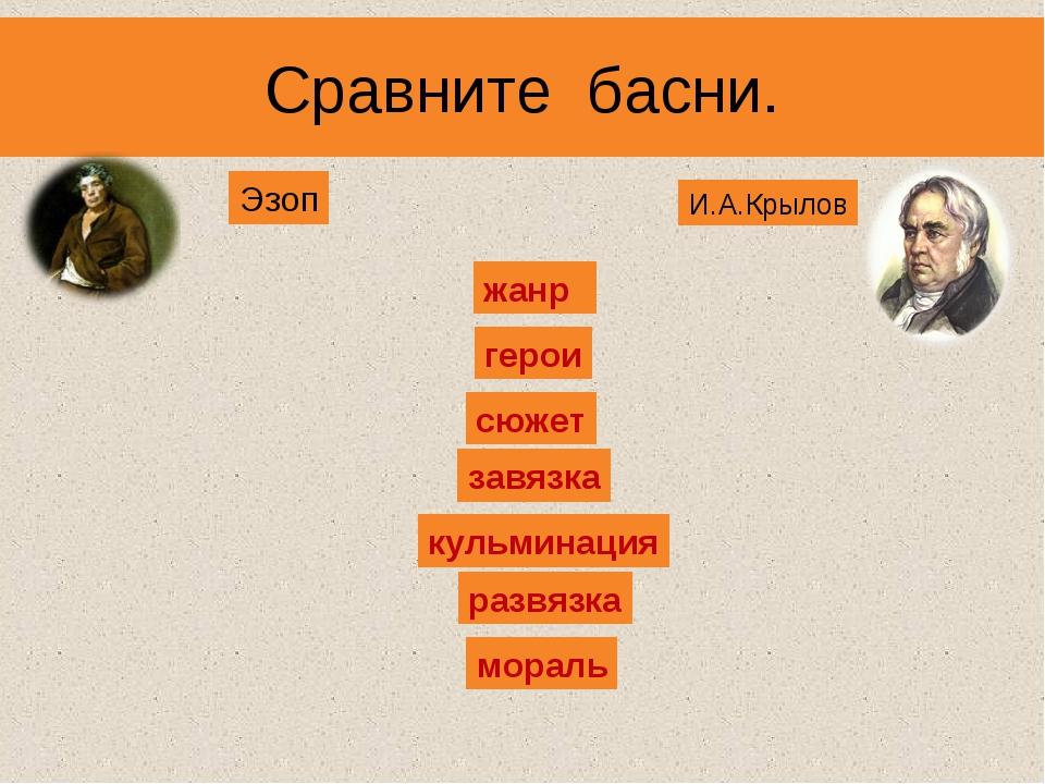 Сравните басни. Эзоп И.А.Крылов сюжет жанр герои завязка кульминация развязка...